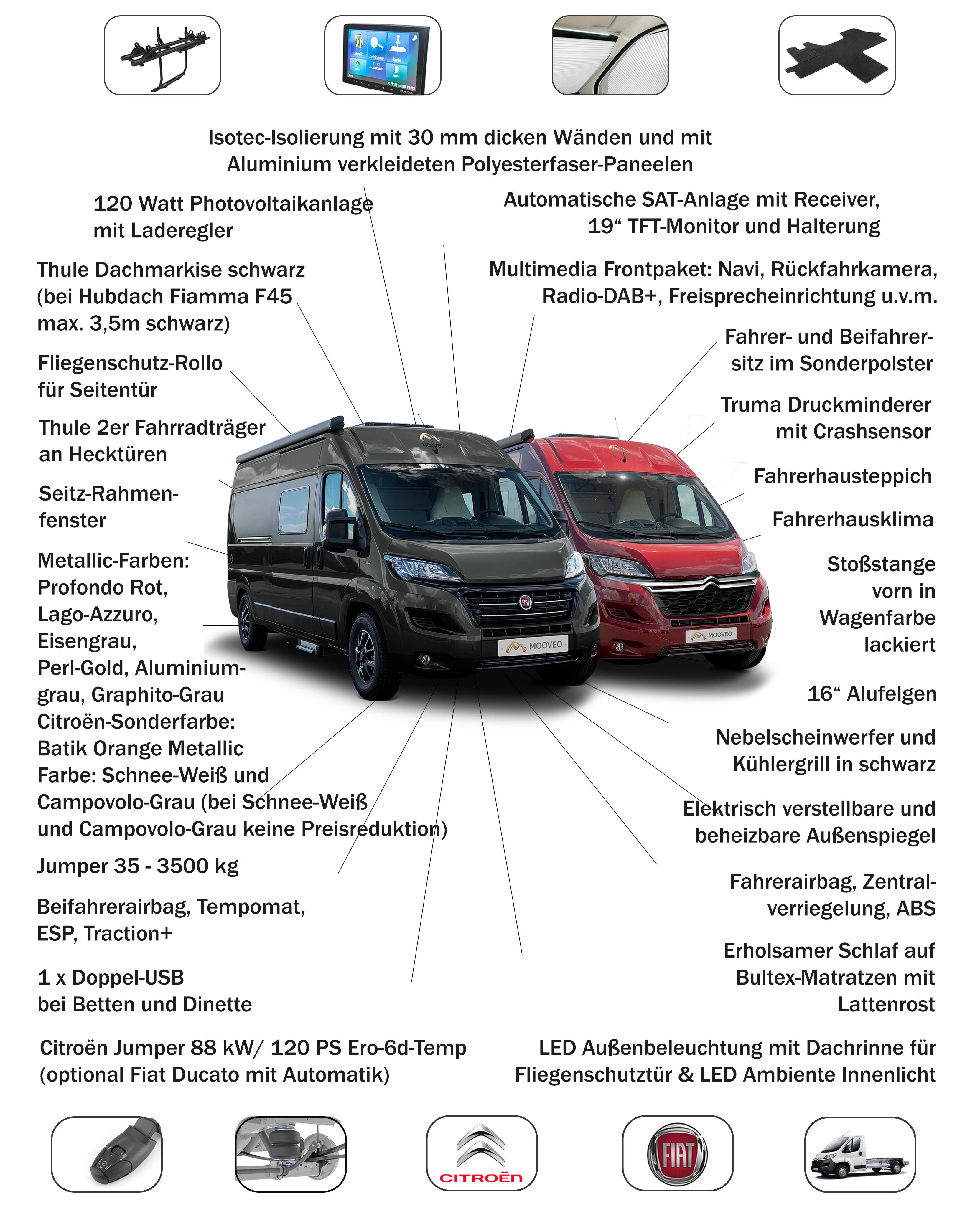 https://www.wof-wohnmobile.de/wp-content/uploads/Mooveo-Van_KOMPLETTPREISPAKET-ALL-IN-ONE_Grafik_2021_3MB.jpg